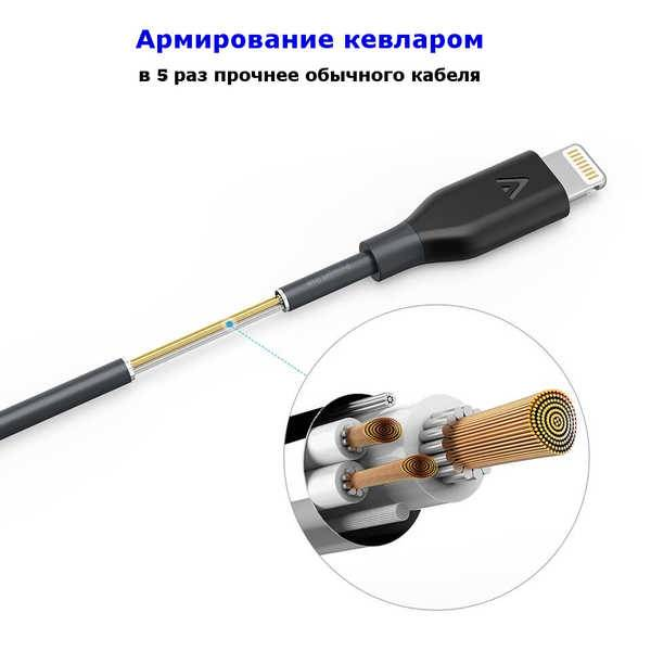 Кабель ANKER PowerLine+ Lighting MFI 1.8м. серый